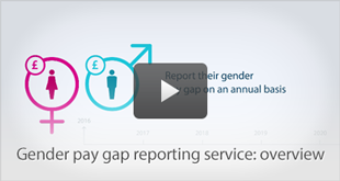 Gender Pay Gap Overview Video